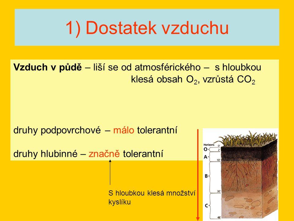 1) Dostatek vzduchu Vzduch v půdě – liší se od atmosférického – s hloubkou klesá obsah O 2, vzrůstá CO 2 druhy podpovrchové – málo tolerantní druhy hlubinné – značně tolerantní S hloubkou klesá množství kyslíku