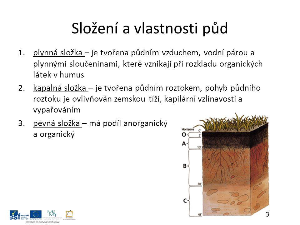 Složení a vlastnosti půd 1.plynná složka – je tvořena půdním vzduchem, vodní párou a plynnými sloučeninami, které vznikají při rozkladu organických látek v humus 2.kapalná složka – je tvořena půdním roztokem, pohyb půdního roztoku je ovlivňován zemskou tíží, kapilární vzlínavostí a vypařováním 3.pevná složka – má podíl anorganický a organický 3
