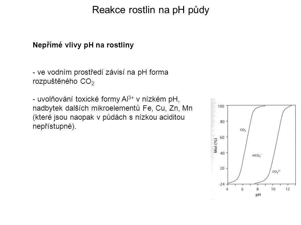 Reakce rostlin na pH půdy Nepřímé vlivy pH na rostliny - ve vodním prostředí závisí na pH forma rozpuštěného CO 2 - uvolňování toxické formy Al 3+ v nízkém pH, nadbytek dalších mikroelementů Fe, Cu, Zn, Mn (které jsou naopak v půdách s nízkou aciditou nepřístupné).