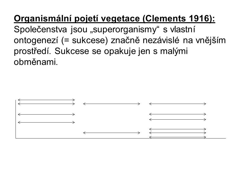 """Organismální pojetí vegetace (Clements 1916): Společenstva jsou """"superorganismy s vlastní ontogenezí (= sukcese) značně nezávislé na vnějším prostředí."""