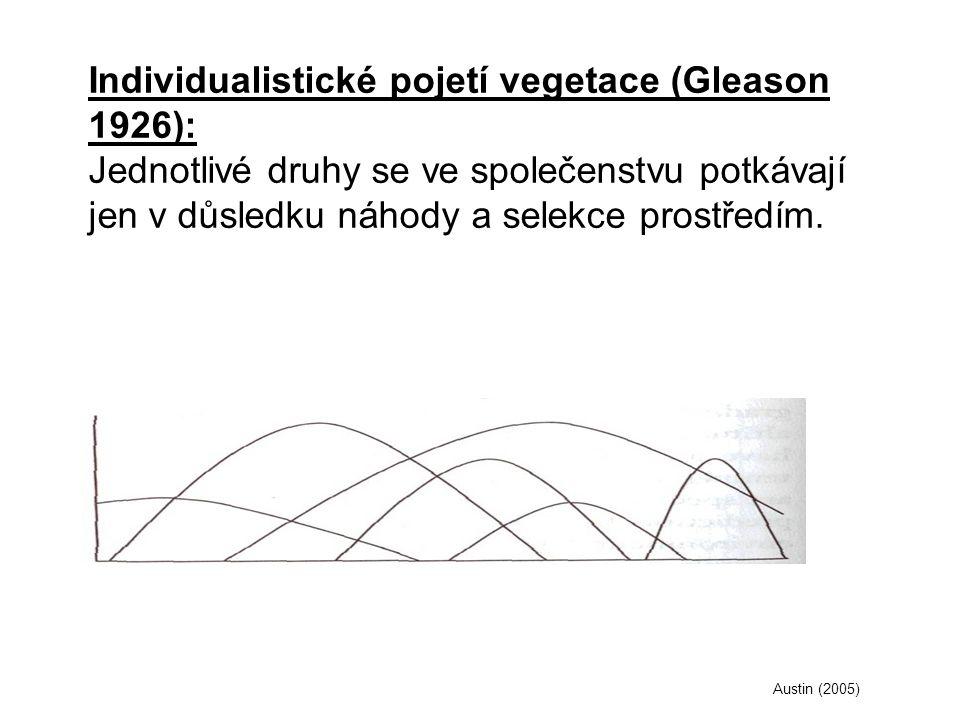 Austin (2005) Individualistické pojetí vegetace (Gleason 1926): Jednotlivé druhy se ve společenstvu potkávají jen v důsledku náhody a selekce prostředím.