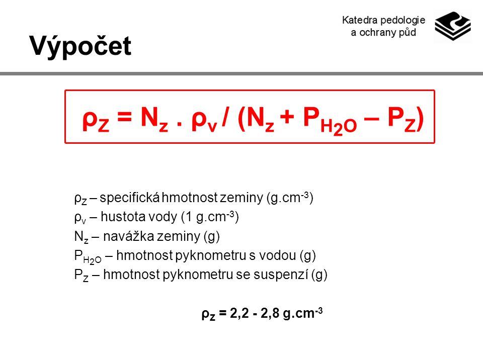 Výpočet ρ Z = N z.