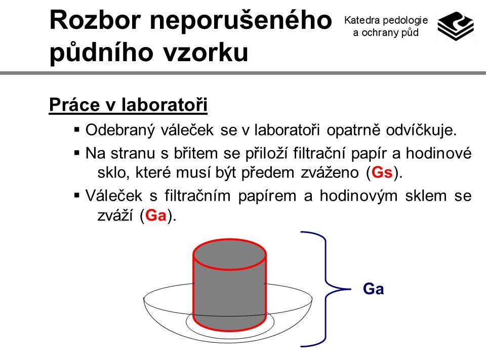 Rozbor neporušeného půdního vzorku Práce v laboratoři  Odebraný váleček se v laboratoři opatrně odvíčkuje.