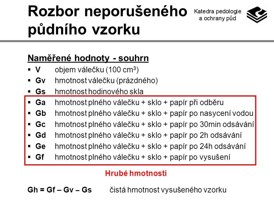 Rozbor neporušeného půdního vzorku Naměřené hodnoty - souhrn  Vobjem válečku (100 cm 3 )  Gvhmotnost válečku (prázdného)  Gshmotnost hodinového skla  Gahmotnost plného válečku + sklo + papír při odběru  Gbhmotnost plného válečku + sklo + papír po nasycení vodou  Gchmotnost plného válečku + sklo + papír po 30min odsávání  Gdhmotnost plného válečku + sklo + papír po 2h odsávání  Gehmotnost plného válečku + sklo + papír po 24h odsávání  Gfhmotnost plného válečku + sklo + papír po vysušení Gh = Gf – Gv – Gsčistá hmotnost vysušeného vzorku Hrubé hmotnosti