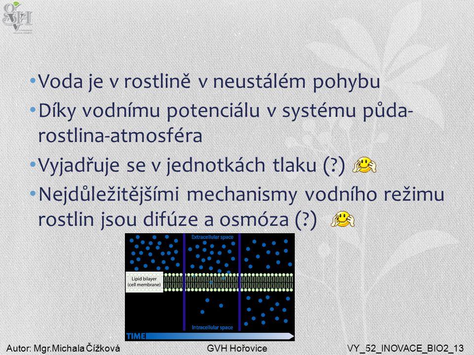 GVH HořoviceAutor: Mgr.Michala ČížkováVY_52_INOVACE_BIO2_13 Voda je v rostlině v neustálém pohybu Díky vodnímu potenciálu v systému půda- rostlina-atm