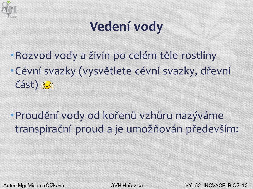 GVH HořoviceAutor: Mgr.Michala ČížkováVY_52_INOVACE_BIO2_13 Vedení vody Rozvod vody a živin po celém těle rostliny Cévní svazky (vysvětlete cévní svaz