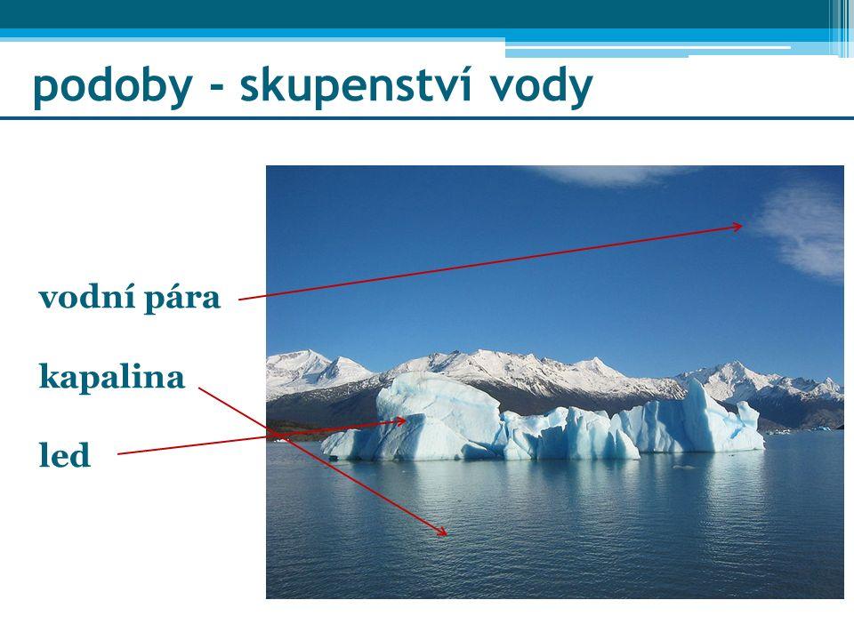 podoby - skupenství vody vodní pára kapalina led