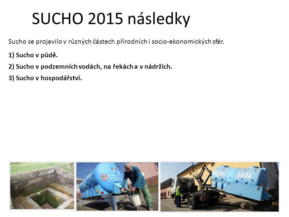 SUCHO 2015 následky Sucho se projevilo v různých částech přírodních i socio-ekonomických sfér.