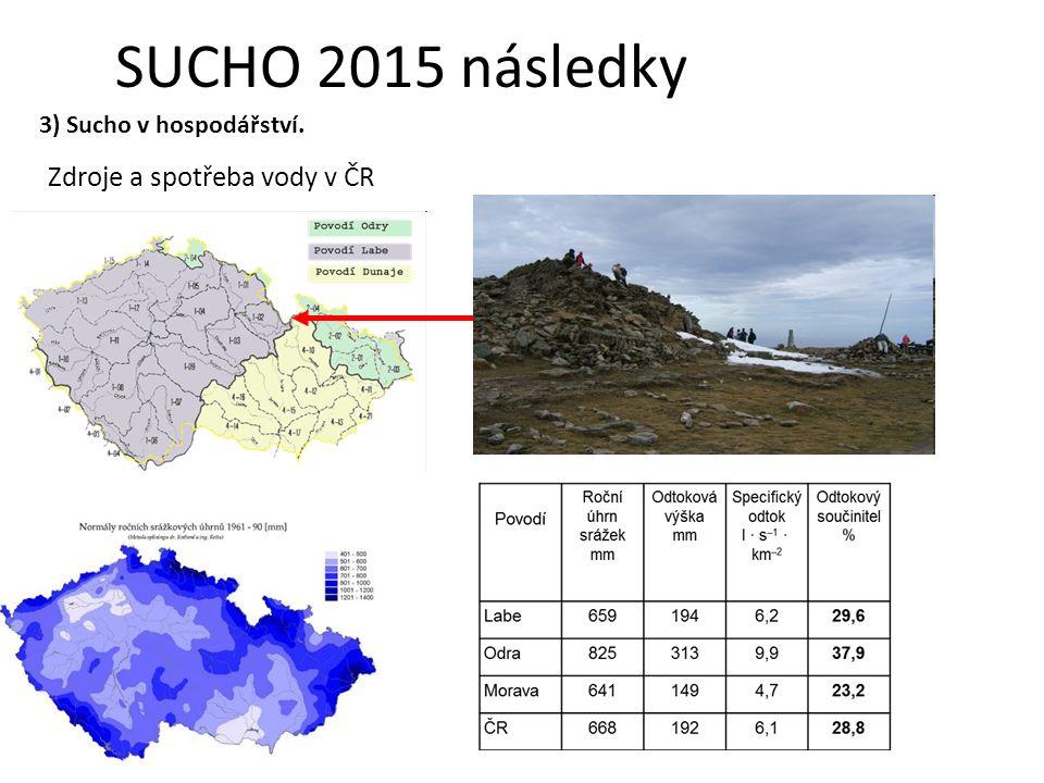 SUCHO 2015 následky 3) Sucho v hospodářství. Zdroje a spotřeba vody v ČR