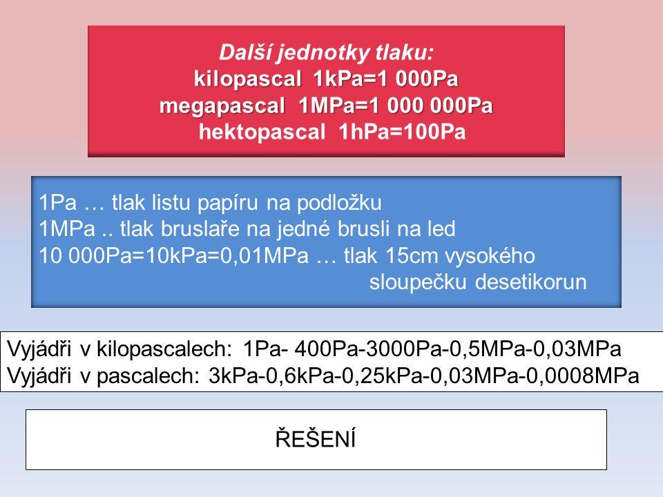 Další jednotky tlaku: kilopascal 1kPa=1 000Pa megapascal 1MPa=1 000 000Pa hektopascal 1hPa=100Pa 1Pa … tlak listu papíru na podložku 1MPa..