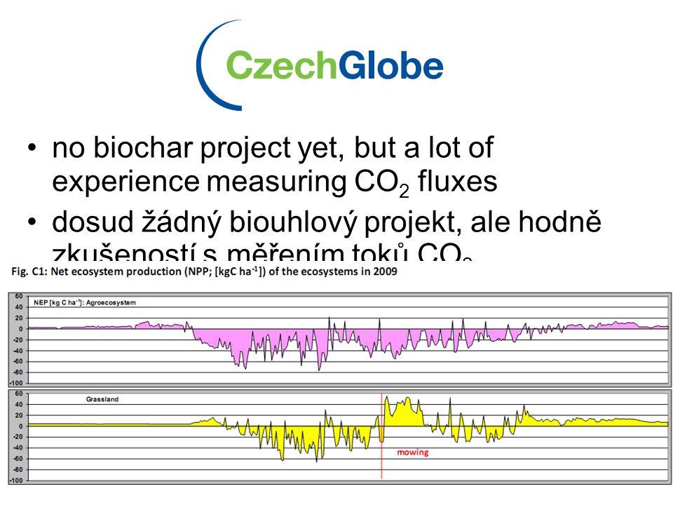 no biochar project yet, but a lot of experience measuring CO 2 fluxes dosud žádný biouhlový projekt, ale hodně zkušeností s měřením toků CO 2