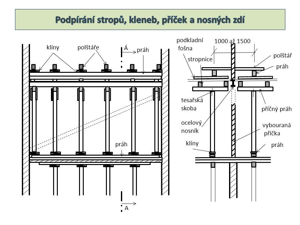 práh polštářeklíny Á A 1000 až 1500 klíny práh vybouraná příčka ocelový nosník příčný práh polštář práh stropnice tesařská skoba podkladní fošna