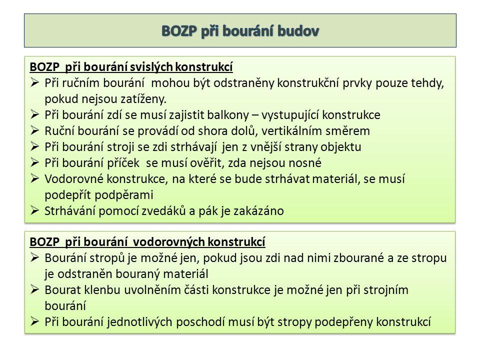 Vlastník stavby Ne výbušniny od shora dolů, vertikálním směrem Použité zdroje: archiv autora, www.wikipedia.cz