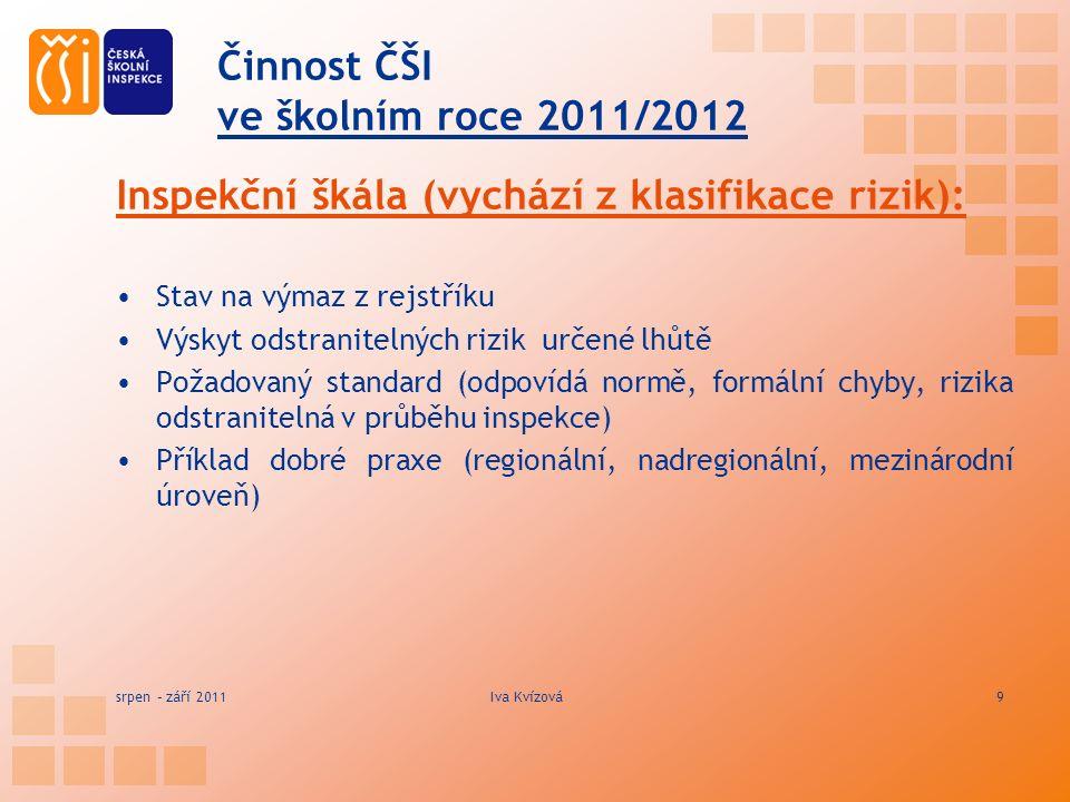 Činnost ČŠI ve školním roce 2011/2012 Inspekční škála (vychází z klasifikace rizik): Stav na výmaz z rejstříku Výskyt odstranitelných rizik určené lhůtě Požadovaný standard (odpovídá normě, formální chyby, rizika odstranitelná v průběhu inspekce) Příklad dobré praxe (regionální, nadregionální, mezinárodní úroveň) srpen – září 2011 Iva Kvízová 9