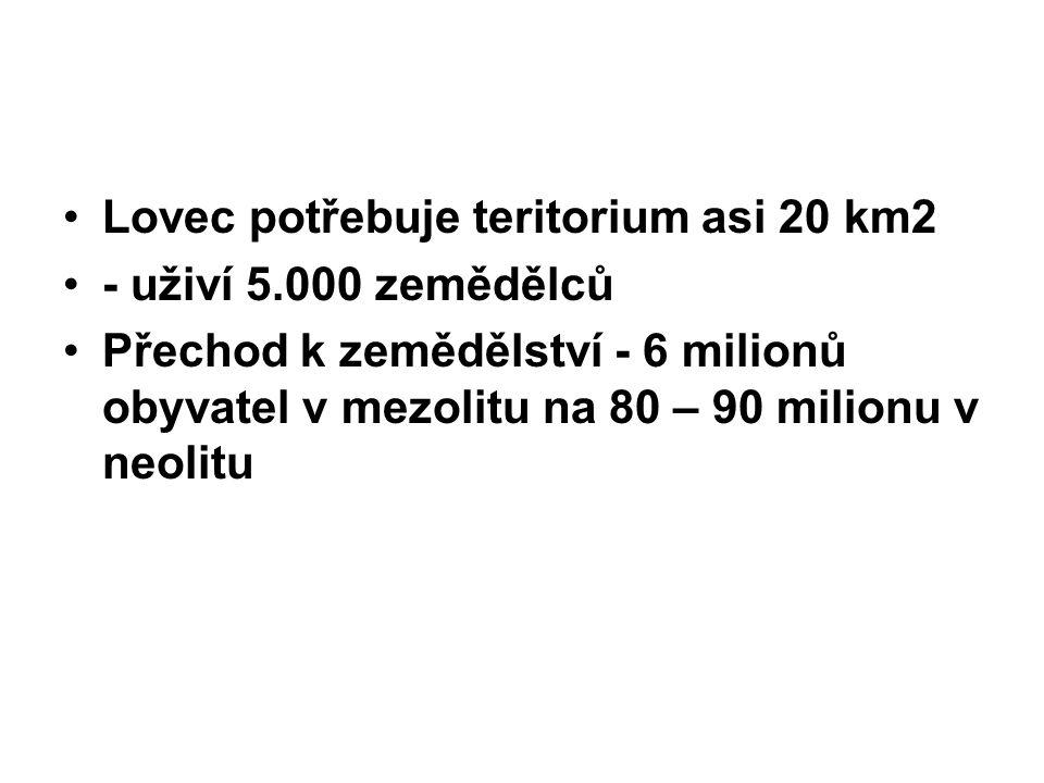 Lovec potřebuje teritorium asi 20 km2 - uživí 5.000 zemědělců Přechod k zemědělství - 6 milionů obyvatel v mezolitu na 80 – 90 milionu v neolitu