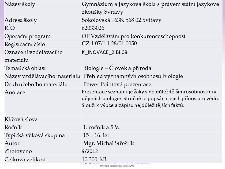 Gymnázium a Jazyková škola s právem státní jazykové zkoušky Svitavy P ř ehled významných osobností 1