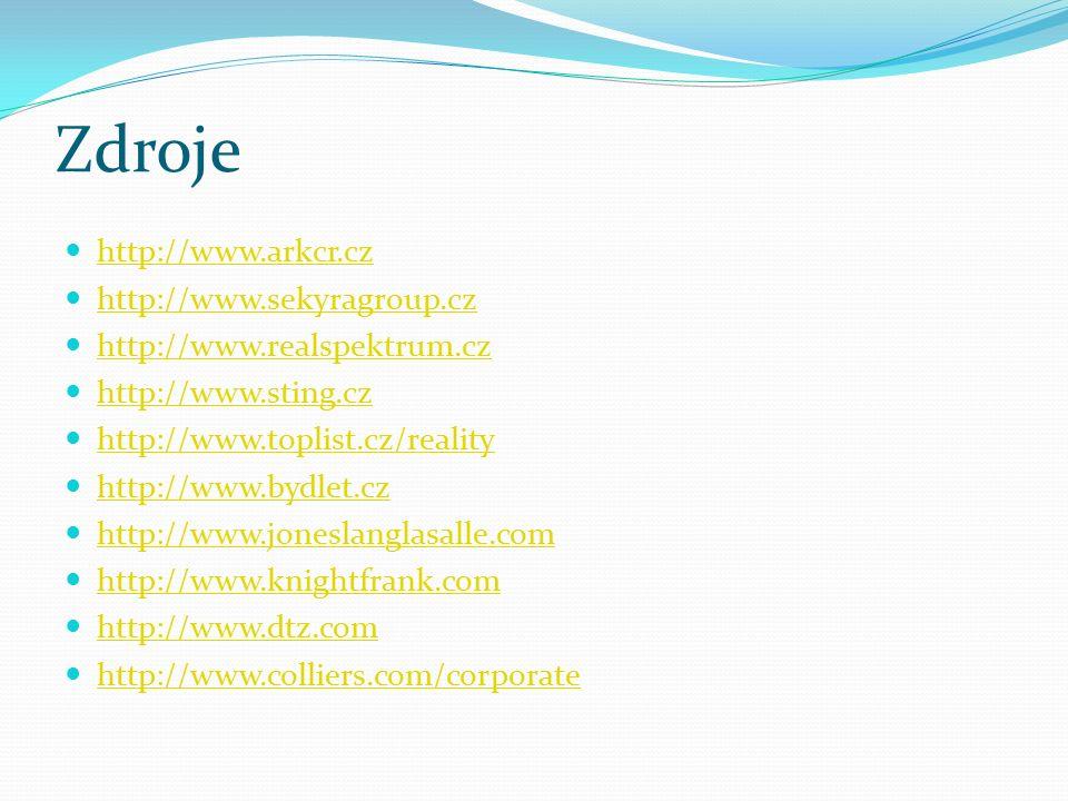 Zdroje http://www.arkcr.cz http://www.sekyragroup.cz http://www.realspektrum.cz http://www.sting.cz http://www.toplist.cz/reality http://www.bydlet.cz