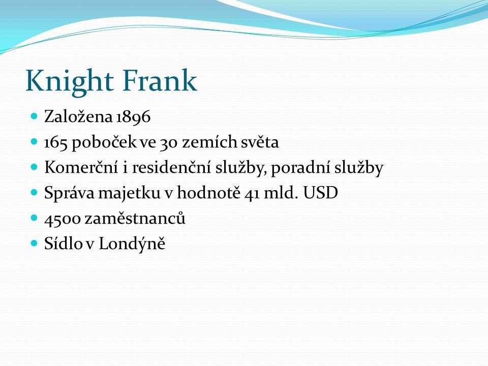 Knight Frank Založena 1896 165 poboček ve 30 zemích světa Komerční i residenční služby, poradní služby Správa majetku v hodnotě 41 mld. USD 4500 zaměs