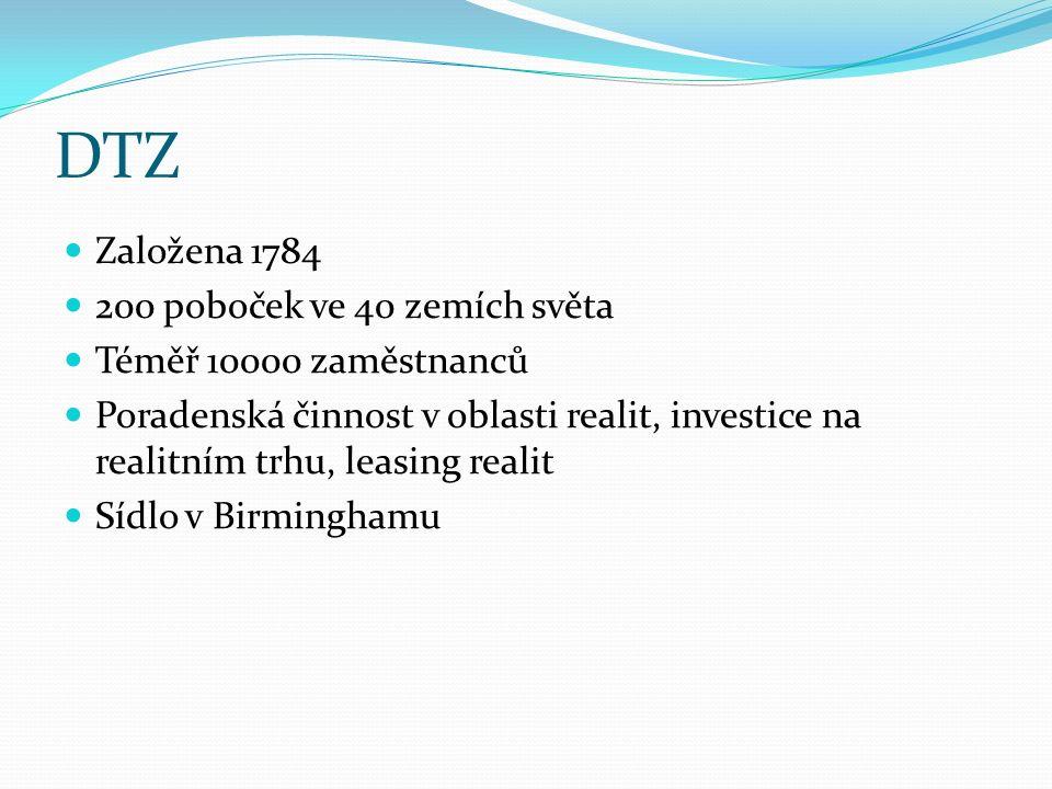 DTZ Založena 1784 200 poboček ve 40 zemích světa Téměř 10000 zaměstnanců Poradenská činnost v oblasti realit, investice na realitním trhu, leasing rea