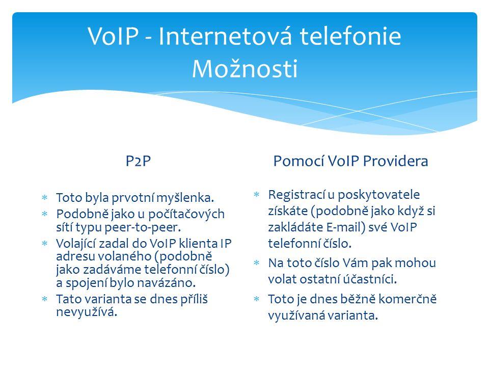 VoIP - Internetová telefonie Možnosti P2P  Toto byla prvotní myšlenka.