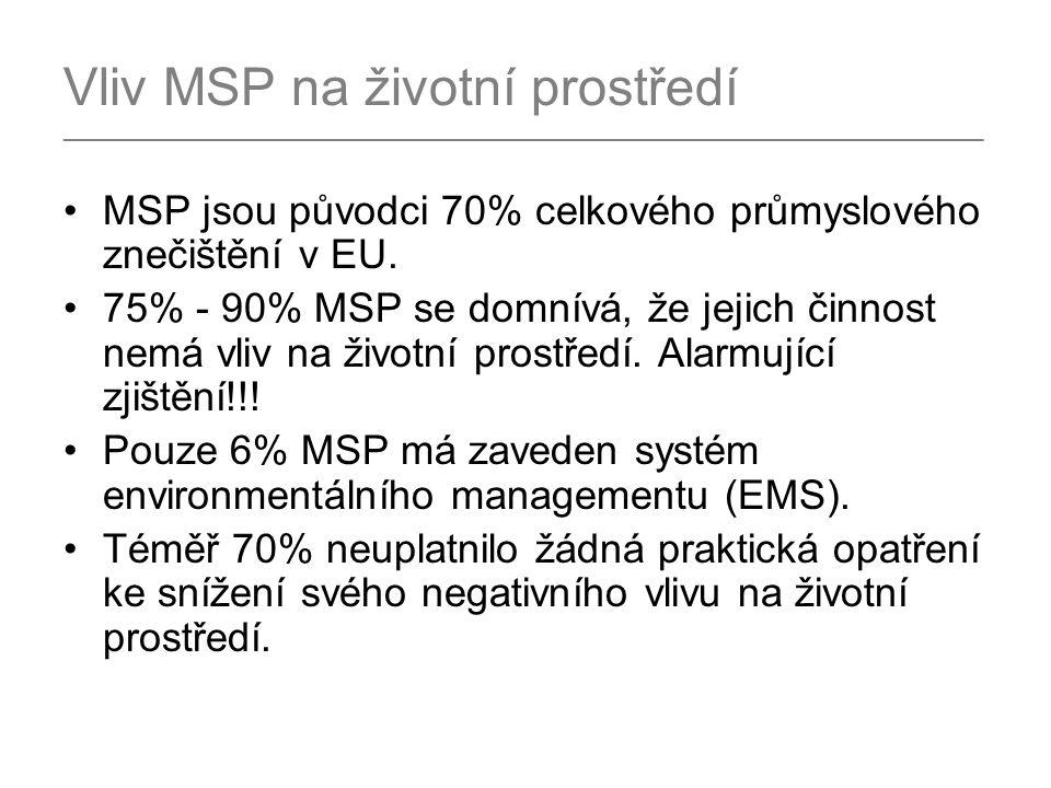 Vliv MSP na životní prostředí _________________________________________________________________________________ MSP jsou původci 70% celkového průmyslového znečištění v EU.