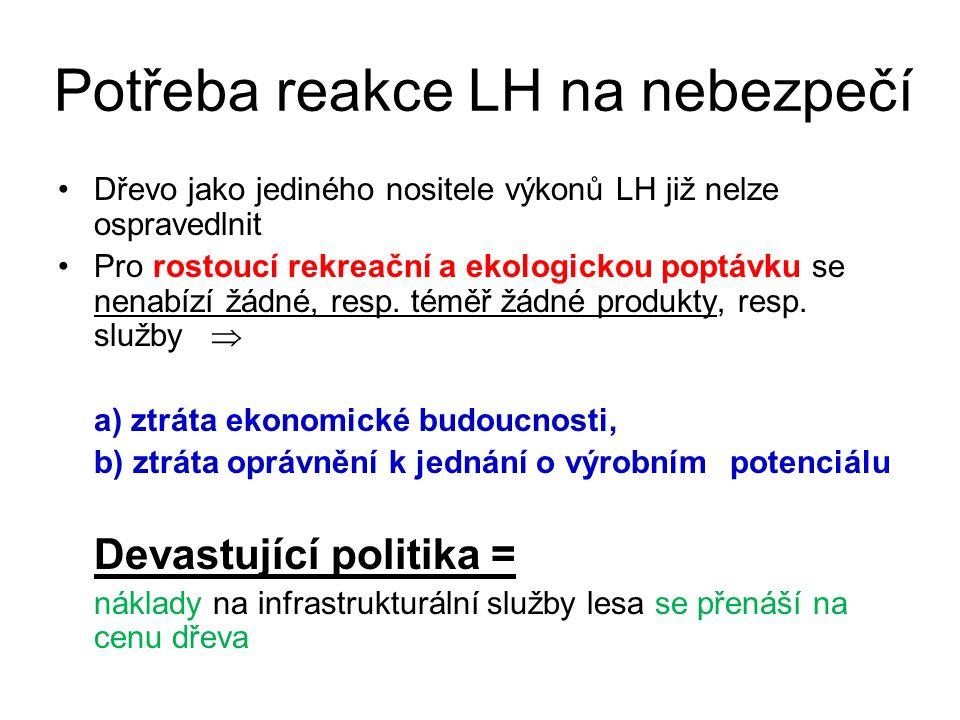 Potřeba reakce LH na nebezpečí Dřevo jako jediného nositele výkonů LH již nelze ospravedlnit Pro rostoucí rekreační a ekologickou poptávku se nenabízí žádné, resp.