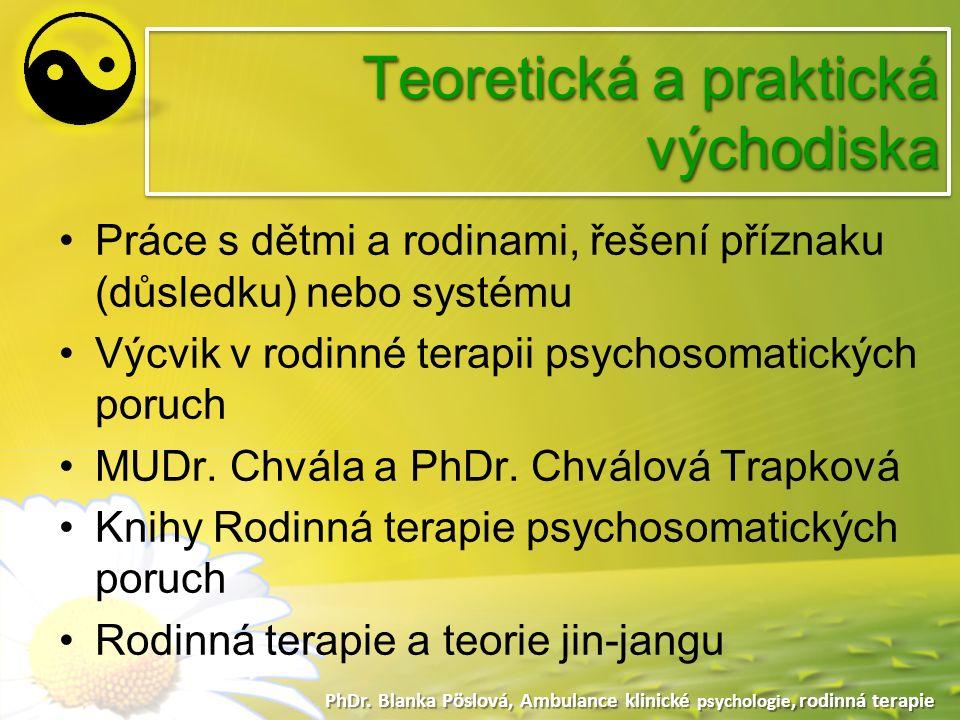 Teoretická a praktická východiska PhDr.