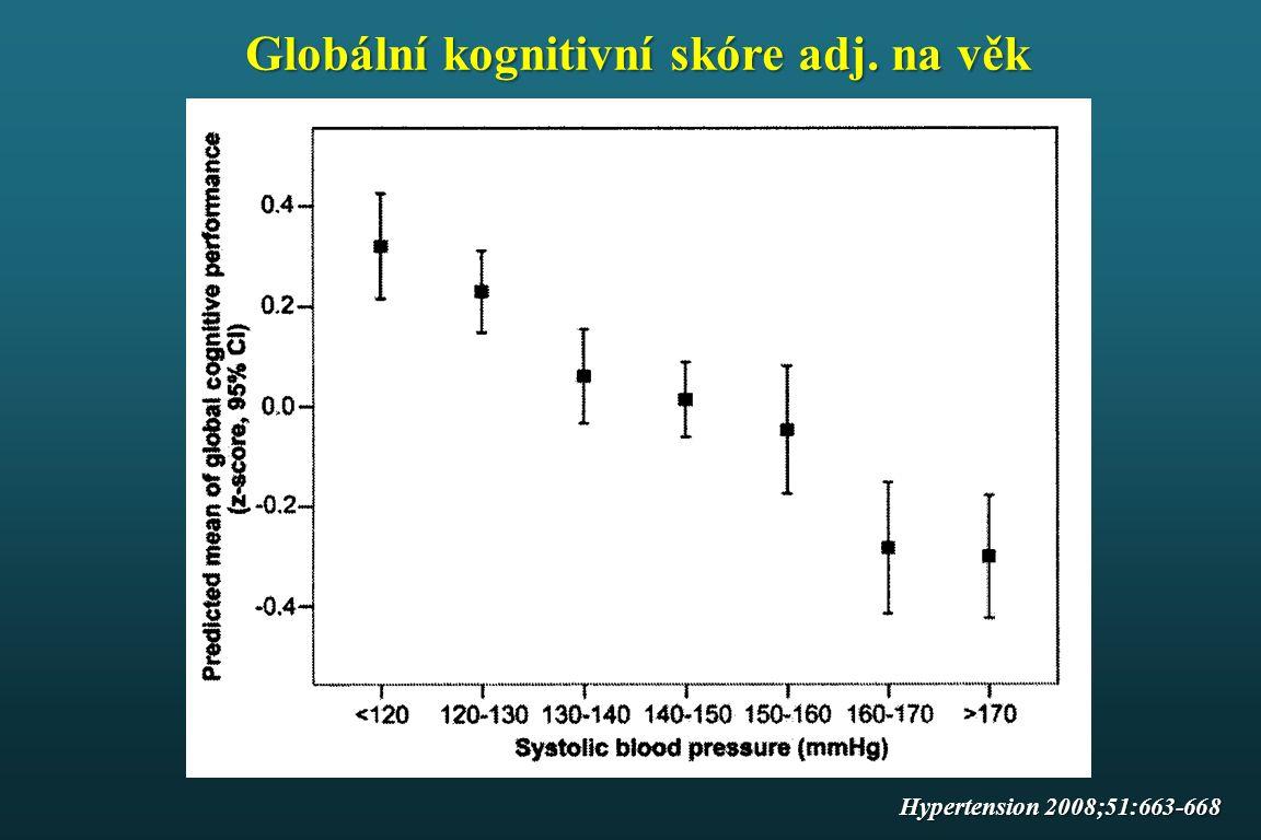 Globální kognitivní skóre adj. na věk Hypertension 2008;51:663-668