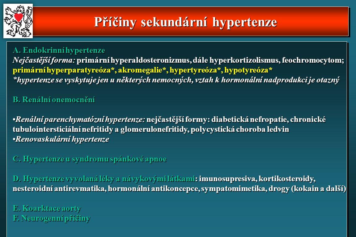 Příčiny sekundární hypertenze A.