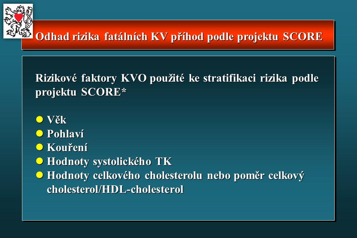 Odhad rizika fatálních KV příhod podle projektu SCORE Rizikové faktory KVO použité ke stratifikaci rizika podle projektu SCORE* Věk Věk Pohlaví Pohlaví Kouření Kouření Hodnoty systolického TK Hodnoty systolického TK Hodnoty celkového cholesterolu nebo poměr celkový Hodnoty celkového cholesterolu nebo poměr celkový cholesterol/HDL-cholesterol cholesterol/HDL-cholesterol