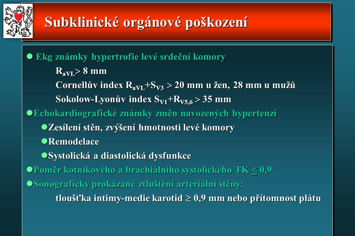 Ekg známky hypertrofie levé srdeční komory Ekg známky hypertrofie levé srdeční komory R aVL  8 mm R aVL  8 mm Cornellův index R aVL +S V3  20 mm u žen, 28 mm u mužů Sokolow-Lyonův index S V1 +R V5,6  35 mm Echokardiografické známky změn navozených hypertenzí Echokardiografické známky změn navozených hypertenzí Zesílení stěn, zvýšení hmotnosti levé komory Zesílení stěn, zvýšení hmotnosti levé komory Remodelace Remodelace Systolická a diastolická dysfunkce Systolická a diastolická dysfunkce Poměr kotníkového a brachiálního systolického TK < 0,9 Poměr kotníkového a brachiálního systolického TK < 0,9 Sonograficky prokázané ztluštění arteriální stěny: Sonograficky prokázané ztluštění arteriální stěny: tloušťka intimy-medie karotid  0,9 mm nebo přítomnost plátu Subklinické orgánové poškození Subklinické orgánové poškození