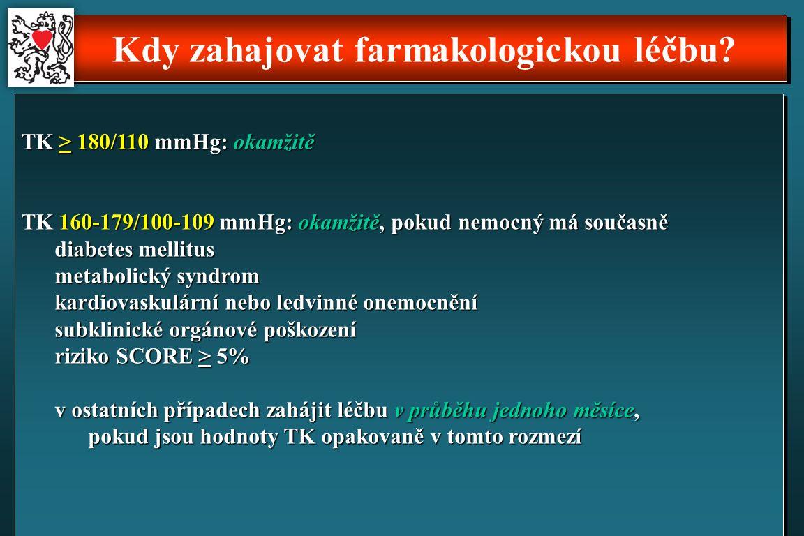 TK > 180/110 mmHg: okamžitě TK 160-179/100-109 mmHg: okamžitě, pokud nemocný má současně diabetes mellitus metabolický syndrom kardiovaskulární nebo ledvinné onemocnění subklinické orgánové poškození riziko SCORE > 5% v ostatních případech zahájit léčbu v průběhu jednoho měsíce, pokud jsou hodnoty TK opakovaně v tomto rozmezí TK > 180/110 mmHg: okamžitě TK 160-179/100-109 mmHg: okamžitě, pokud nemocný má současně diabetes mellitus metabolický syndrom kardiovaskulární nebo ledvinné onemocnění subklinické orgánové poškození riziko SCORE > 5% v ostatních případech zahájit léčbu v průběhu jednoho měsíce, pokud jsou hodnoty TK opakovaně v tomto rozmezí Kdy zahajovat farmakologickou léčbu
