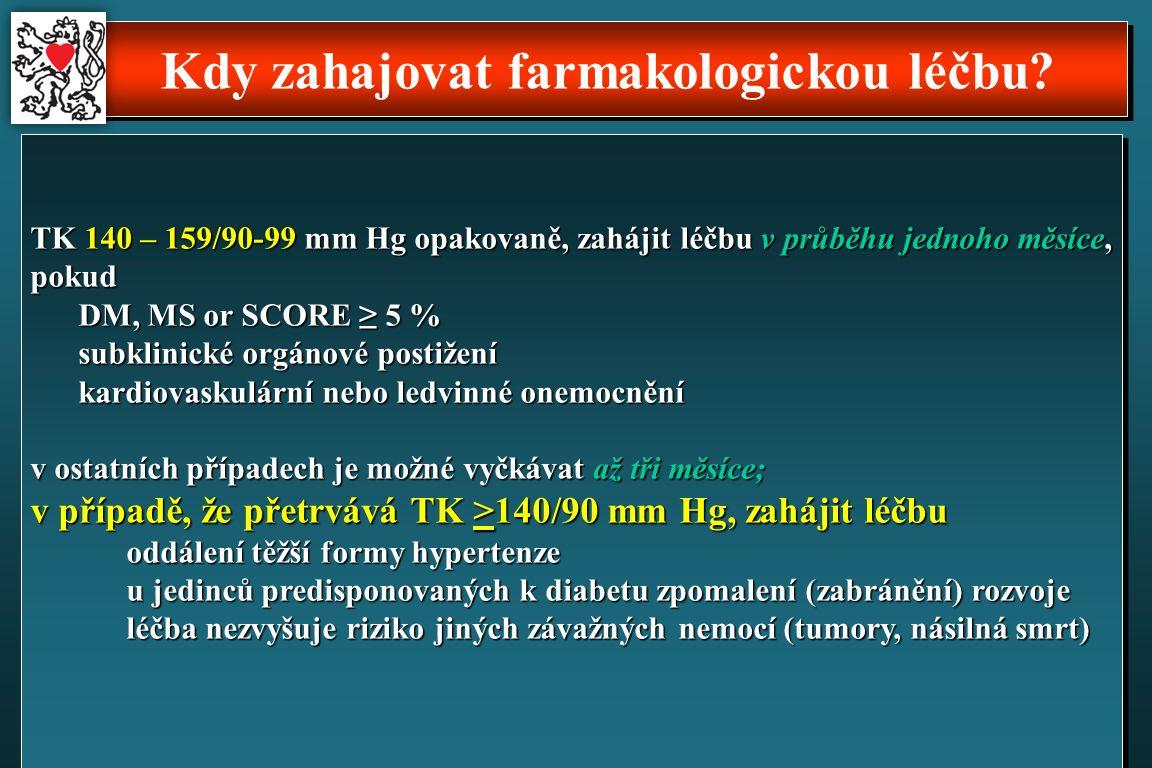 TK 140 – 159/90-99 mm Hg opakovaně, zahájit léčbu v průběhu jednoho měsíce, pokud DM, MS or SCORE ≥ 5 % subklinické orgánové postižení kardiovaskulární nebo ledvinné onemocnění v ostatních případech je možné vyčkávat až tři měsíce; v případě, že přetrvává TK >140/90 mm Hg, zahájit léčbu oddálení těžší formy hypertenze u jedinců predisponovaných k diabetu zpomalení (zabránění) rozvoje léčba nezvyšuje riziko jiných závažných nemocí (tumory, násilná smrt) TK 140 – 159/90-99 mm Hg opakovaně, zahájit léčbu v průběhu jednoho měsíce, pokud DM, MS or SCORE ≥ 5 % subklinické orgánové postižení kardiovaskulární nebo ledvinné onemocnění v ostatních případech je možné vyčkávat až tři měsíce; v případě, že přetrvává TK >140/90 mm Hg, zahájit léčbu oddálení těžší formy hypertenze u jedinců predisponovaných k diabetu zpomalení (zabránění) rozvoje léčba nezvyšuje riziko jiných závažných nemocí (tumory, násilná smrt) Kdy zahajovat farmakologickou léčbu