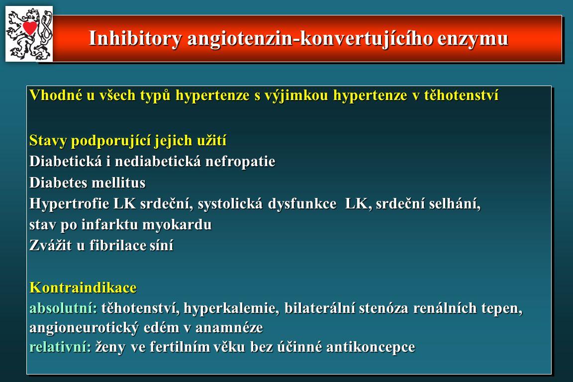 Inhibitory angiotenzin-konvertujícího enzymu Vhodné u všech typů hypertenze s výjimkou hypertenze v těhotenství Stavy podporující jejich užití Diabetická i nediabetická nefropatie Diabetes mellitus Hypertrofie LK srdeční, systolická dysfunkce LK, srdeční selhání, stav po infarktu myokardu Zvážit u fibrilace síní Kontraindikace absolutní: těhotenství, hyperkalemie, bilaterální stenóza renálních tepen, angioneurotický edém v anamnéze relativní: ženy ve fertilním věku bez účinné antikoncepce