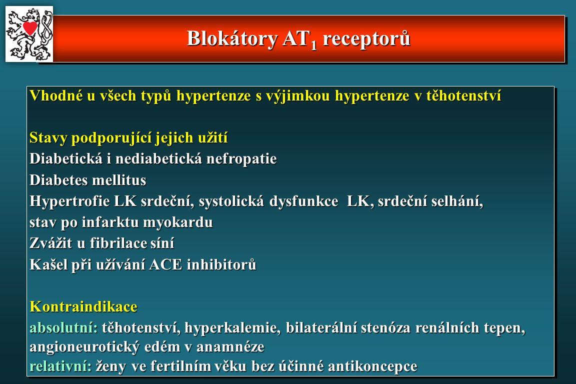 Blokátory AT 1 receptorů Vhodné u všech typů hypertenze s výjimkou hypertenze v těhotenství Stavy podporující jejich užití Diabetická i nediabetická nefropatie Diabetes mellitus Hypertrofie LK srdeční, systolická dysfunkce LK, srdeční selhání, stav po infarktu myokardu Zvážit u fibrilace síní Kašel při užívání ACE inhibitorů Kontraindikace absolutní: těhotenství, hyperkalemie, bilaterální stenóza renálních tepen, angioneurotický edém v anamnéze relativní: ženy ve fertilním věku bez účinné antikoncepce