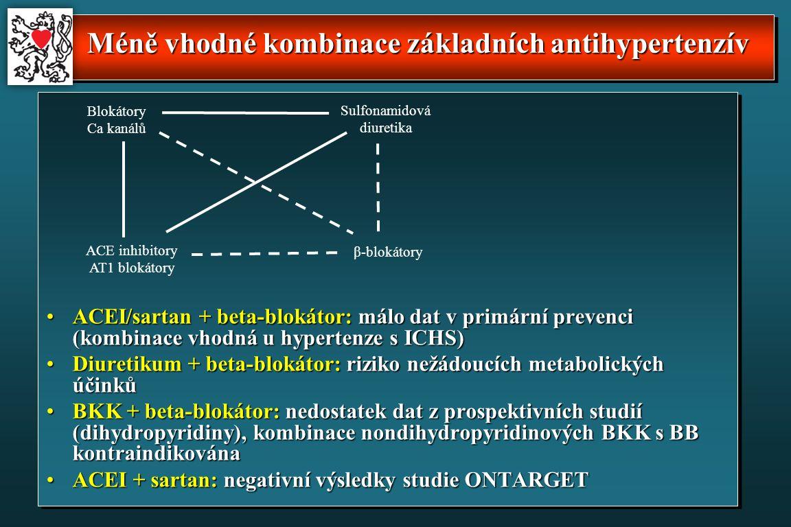 Méně vhodné kombinace základních antihypertenzív ACEI/sartan + beta-blokátor: málo dat v primární prevenci (kombinace vhodná u hypertenze s ICHS)ACEI/sartan + beta-blokátor: málo dat v primární prevenci (kombinace vhodná u hypertenze s ICHS) Diuretikum + beta-blokátor: riziko nežádoucích metabolických účinkůDiuretikum + beta-blokátor: riziko nežádoucích metabolických účinků BKK + beta-blokátor: nedostatek dat z prospektivních studií (dihydropyridiny), kombinace nondihydropyridinových BKK s BB kontraindikovánaBKK + beta-blokátor: nedostatek dat z prospektivních studií (dihydropyridiny), kombinace nondihydropyridinových BKK s BB kontraindikována ACEI + sartan: negativní výsledky studie ONTARGETACEI + sartan: negativní výsledky studie ONTARGET Sulfonamidová diuretika ACE inhibitory AT1 blokátory β-blokátory Blokátory Ca kanálů