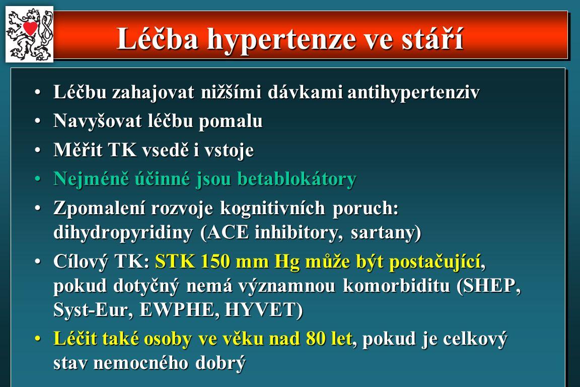Léčba hypertenze ve stáří Léčbu zahajovat nižšími dávkami antihypertenzivLéčbu zahajovat nižšími dávkami antihypertenziv Navyšovat léčbu pomaluNavyšovat léčbu pomalu Měřit TK vsedě i vstojeMěřit TK vsedě i vstoje Nejméně účinné jsou betablokátoryNejméně účinné jsou betablokátory Zpomalení rozvoje kognitivních poruch: dihydropyridiny (ACE inhibitory, sartany)Zpomalení rozvoje kognitivních poruch: dihydropyridiny (ACE inhibitory, sartany) Cílový TK: STK 150 mm Hg může být postačující, pokud dotyčný nemá významnou komorbiditu (SHEP, Syst-Eur, EWPHE, HYVET)Cílový TK: STK 150 mm Hg může být postačující, pokud dotyčný nemá významnou komorbiditu (SHEP, Syst-Eur, EWPHE, HYVET) Léčit také osoby ve věku nad 80 let, pokud je celkový stav nemocného dobrýLéčit také osoby ve věku nad 80 let, pokud je celkový stav nemocného dobrý