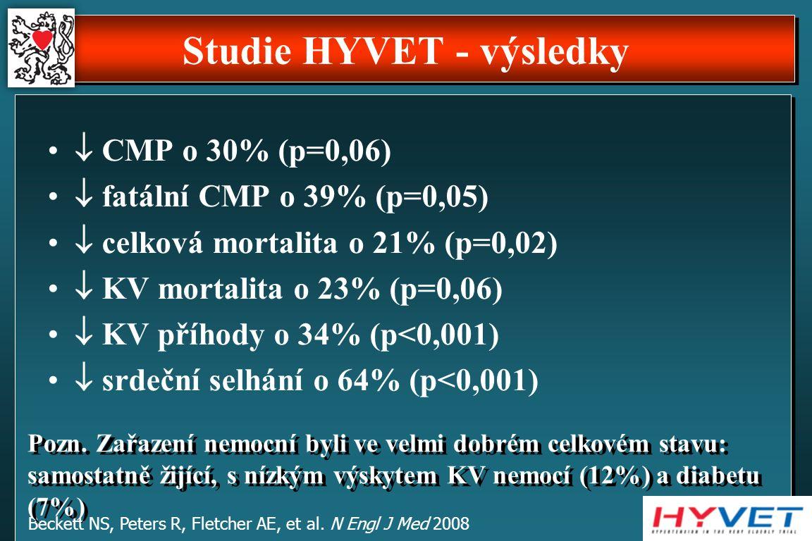 Studie HYVET - výsledky  CMP o 30% (p=0,06)  fatální CMP o 39% (p=0,05)  celková mortalita o 21% (p=0,02)  KV mortalita o 23% (p=0,06)  KV příhody o 34% (p<0,001)  srdeční selhání o 64% (p<0,001) Beckett NS, Peters R, Fletcher AE, et al.