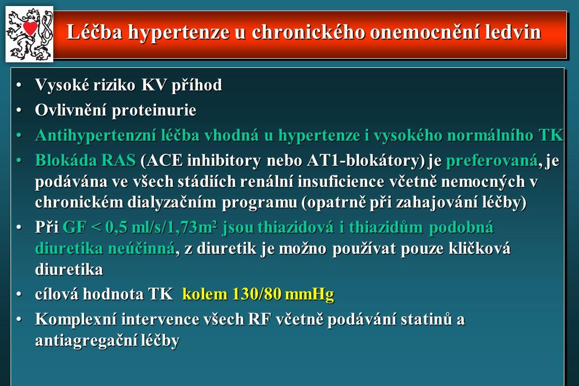Léčba hypertenze u chronického onemocnění ledvin Vysoké riziko KV příhodVysoké riziko KV příhod Ovlivnění proteinurieOvlivnění proteinurie Antihypertenzní léčba vhodná u hypertenze i vysokého normálního TKAntihypertenzní léčba vhodná u hypertenze i vysokého normálního TK Blokáda RAS (ACE inhibitory nebo AT1-blokátory) je preferovaná, je podávána ve všech stádiích renální insuficience včetně nemocných v chronickém dialyzačním programu (opatrně při zahajování léčby)Blokáda RAS (ACE inhibitory nebo AT1-blokátory) je preferovaná, je podávána ve všech stádiích renální insuficience včetně nemocných v chronickém dialyzačním programu (opatrně při zahajování léčby) Při GF < 0,5 ml/s/1,73m 2 jsou thiazidová i thiazidům podobná diuretika neúčinná, z diuretik je možno používat pouze kličková diuretikaPři GF < 0,5 ml/s/1,73m 2 jsou thiazidová i thiazidům podobná diuretika neúčinná, z diuretik je možno používat pouze kličková diuretika cílová hodnota TK kolem 130/80 mmHgcílová hodnota TK kolem 130/80 mmHg Komplexní intervence všech RF včetně podávání statinů a antiagregační léčbyKomplexní intervence všech RF včetně podávání statinů a antiagregační léčby