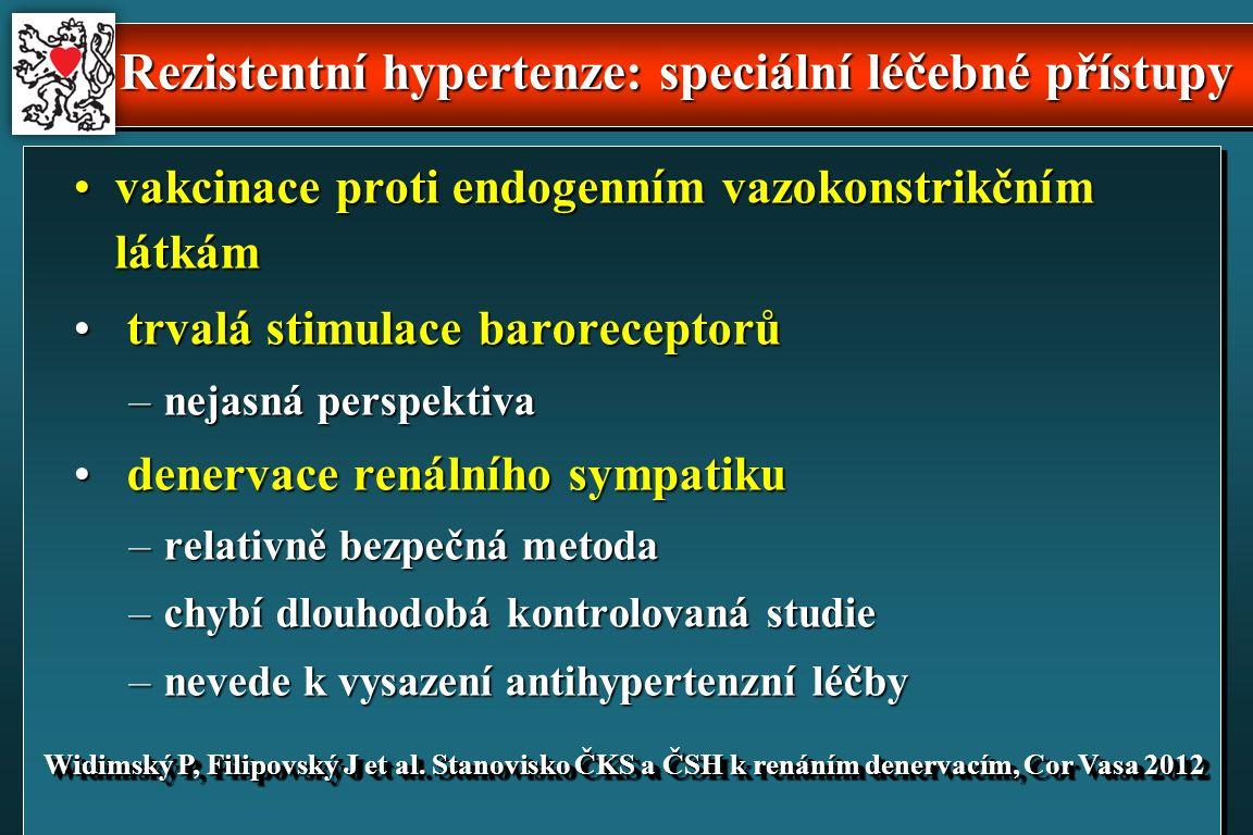 Rezistentní hypertenze: speciální léčebné přístupy vakcinace proti endogenním vazokonstrikčním látkámvakcinace proti endogenním vazokonstrikčním látkám trvalá stimulace baroreceptorů trvalá stimulace baroreceptorů –nejasná perspektiva denervace renálního sympatiku denervace renálního sympatiku –relativně bezpečná metoda –chybí dlouhodobá kontrolovaná studie –nevede k vysazení antihypertenzní léčby Widimský P, Filipovský J et al.