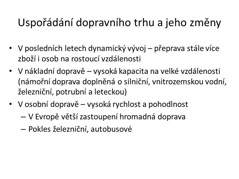 Současnost v ČR Mezinárodní charakter Pravidelná x nepravidelná (charterové lety) Přeprava osob, zboží a nákladu V České republice je 88 letišť, z toho je 7 (?) veřejných mezinárodních.