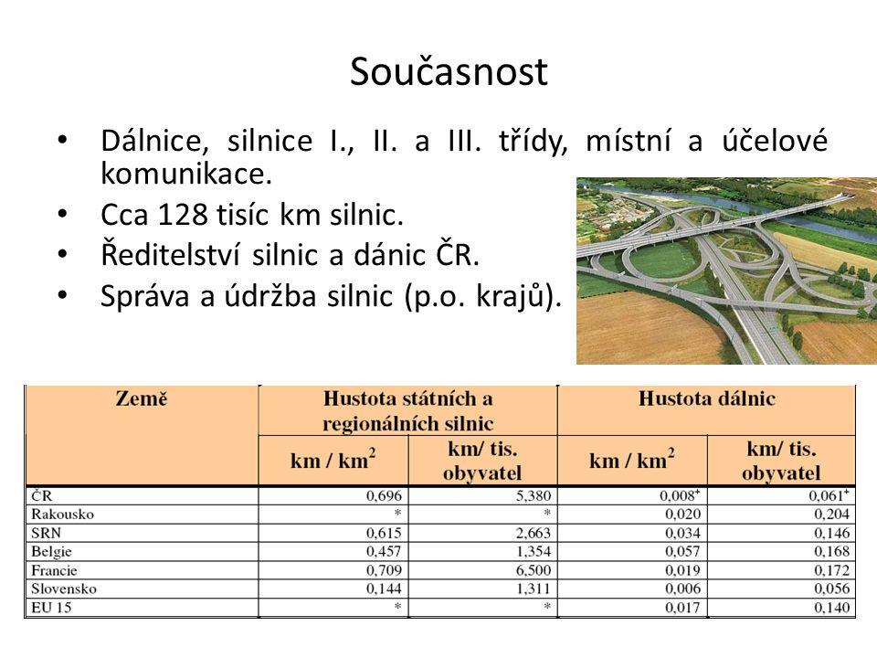 Současnost Dálnice, silnice I., II. a III. třídy, místní a účelové komunikace. Cca 128 tisíc km silnic. Ředitelství silnic a dánic ČR. Správa a údržba