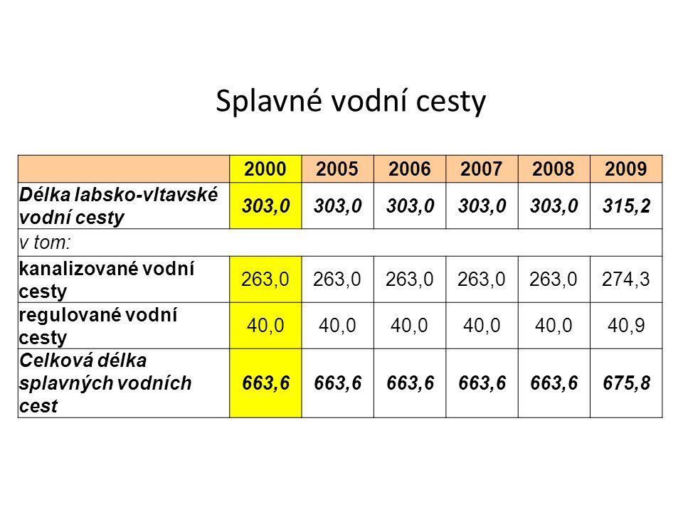 Splavné vodní cesty 200020052006200720082009 Délka labsko-vltavské vodní cesty 303,0 315,2 v tom: kanalizované vodní cesty 263,0 274,3 regulované vodn