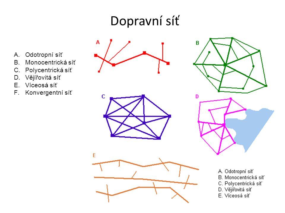 Dopravní síť A.Odotropní síť B.Monocentrická síť C.Polycentrická síť D.Vějířovitá síť E.Víceosá síť F.Konvergentní síť