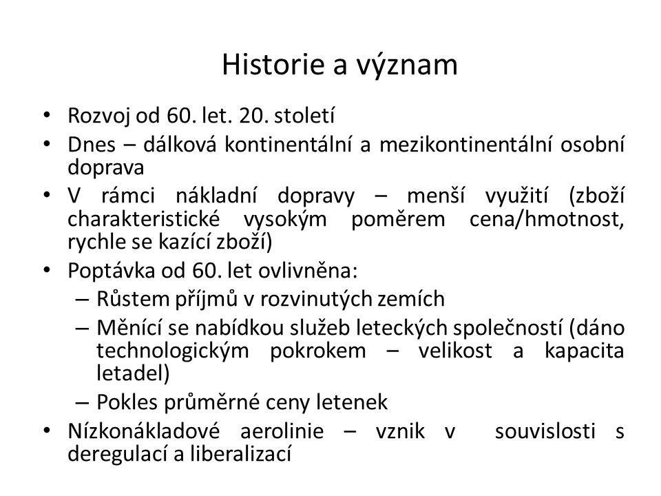 Historie a význam Rozvoj od 60. let. 20.
