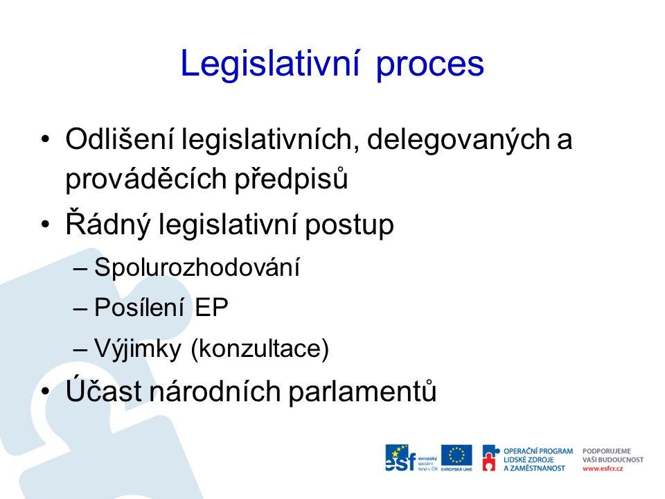Legislativní proces Odlišení legislativních, delegovaných a prováděcích předpisů Řádný legislativní postup –Spolurozhodování –Posílení EP –Výjimky (konzultace) Účast národních parlamentů
