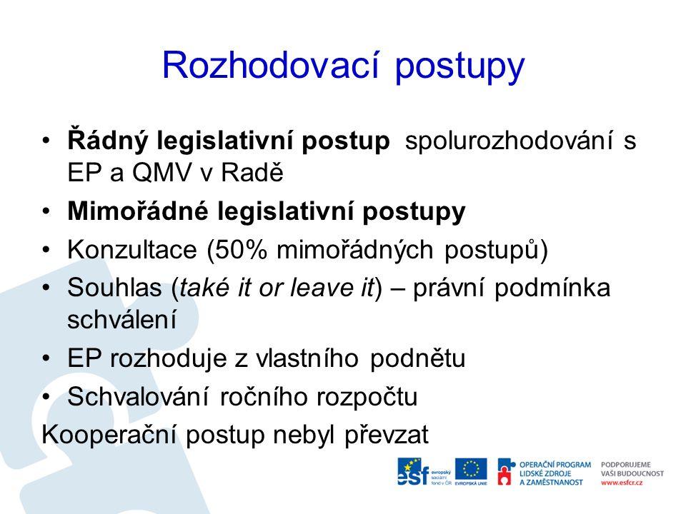 Rozhodovací postupy Řádný legislativní postup spolurozhodování s EP a QMV v Radě Mimořádné legislativní postupy Konzultace (50% mimořádných postupů) S