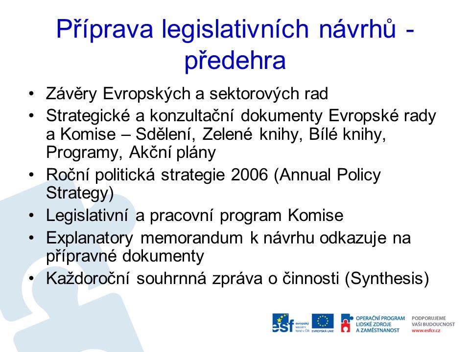 Příprava legislativních návrhů - předehra Závěry Evropských a sektorových rad Strategické a konzultační dokumenty Evropské rady a Komise – Sdělení, Zelené knihy, Bílé knihy, Programy, Akční plány Roční politická strategie 2006 (Annual Policy Strategy) Legislativní a pracovní program Komise Explanatory memorandum k návrhu odkazuje na přípravné dokumenty Každoroční souhrnná zpráva o činnosti (Synthesis)