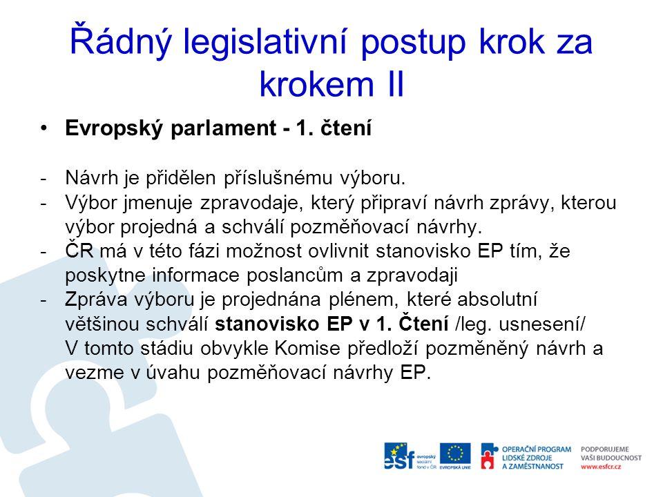 Řádný legislativní postup krok za krokem II Evropský parlament - 1. čtení -Návrh je přidělen příslušnému výboru. -Výbor jmenuje zpravodaje, který přip