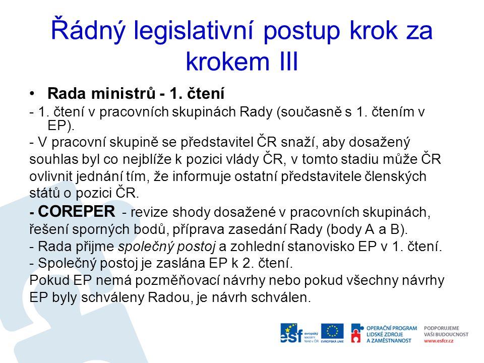 Řádný legislativní postup krok za krokem III Rada ministrů - 1. čtení - 1. čtení v pracovních skupinách Rady (současně s 1. čtením v EP). - V pracovní